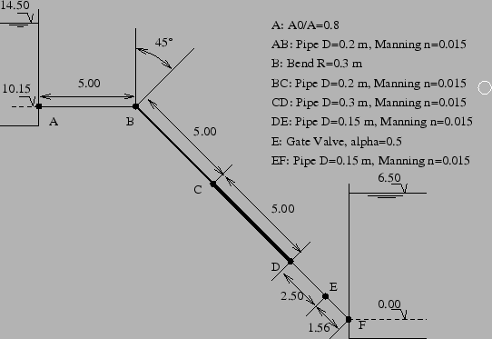 \begin{figure}\epsfig{file=geopipe.eps,width=12cm}\end{figure}